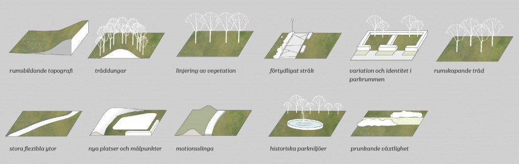 sketch of park